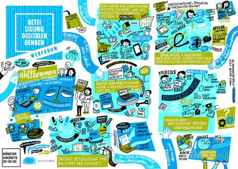 Graphic Recording Webforum: Beteiligung weiter denken