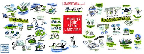 Graphic Recording Münstersche Stadt Landschaft