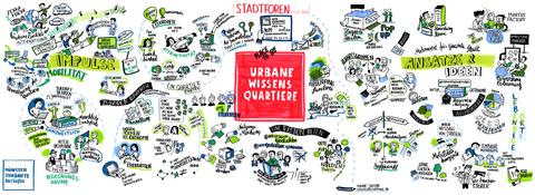 Graphic Recording Urbane Wissensquartiere.